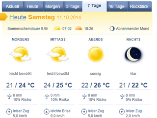 wetter 7 tage